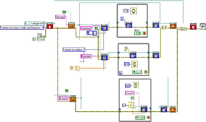 hdf5_simultan_test.png